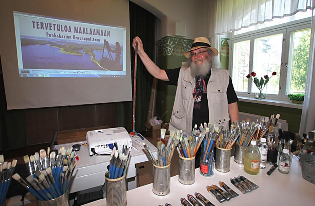 Ateljee-Koti Seppo Saukkonen